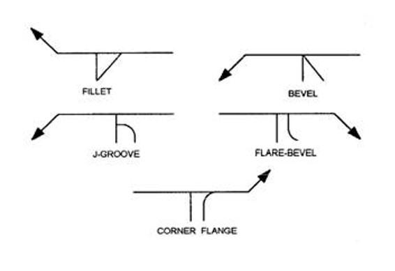 symbols Welding (Fillet Bevel J Droove Flare BEVEL CORNDER FLANGE)