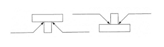 symbols Welding